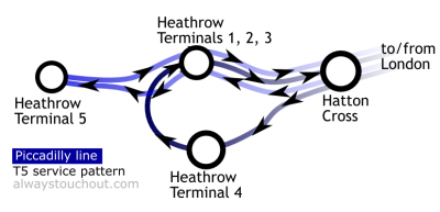 Piccadilly line service pattern when Terminal 5 opens